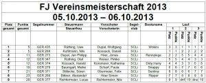 FJ_Verein_2013