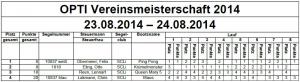 Opti_Verein_2014
