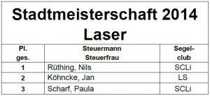 Stadt_Laser_2014
