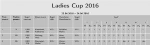 LadiesCup2016
